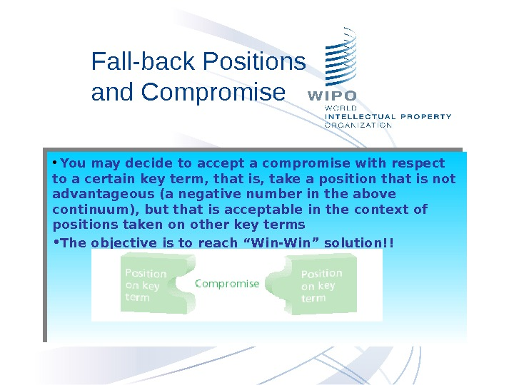Fall-back Positions and Compromise •  You may decide to accept a compromise with respect to