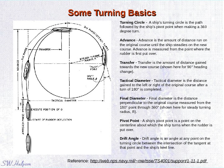 Some Turning Basics Turning Circle - A ship's turning circle is the path followed by the