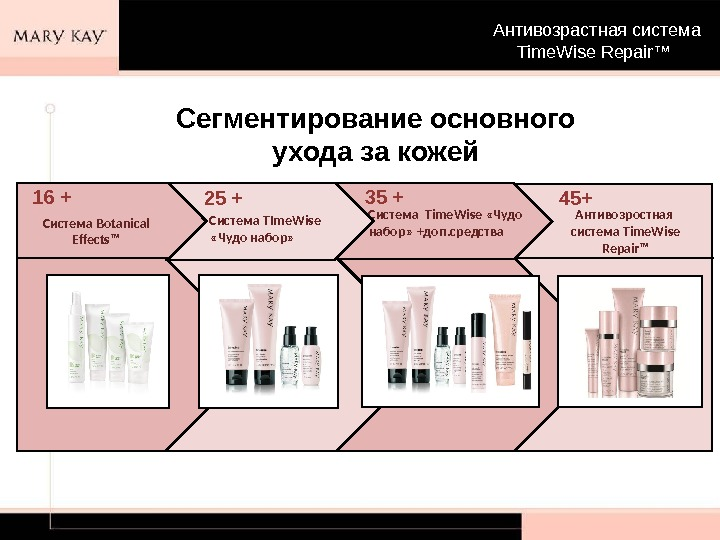 16 + 35 + 45+ Система Botanical Effects™ Система  Time. Wise  «Чудо набор»
