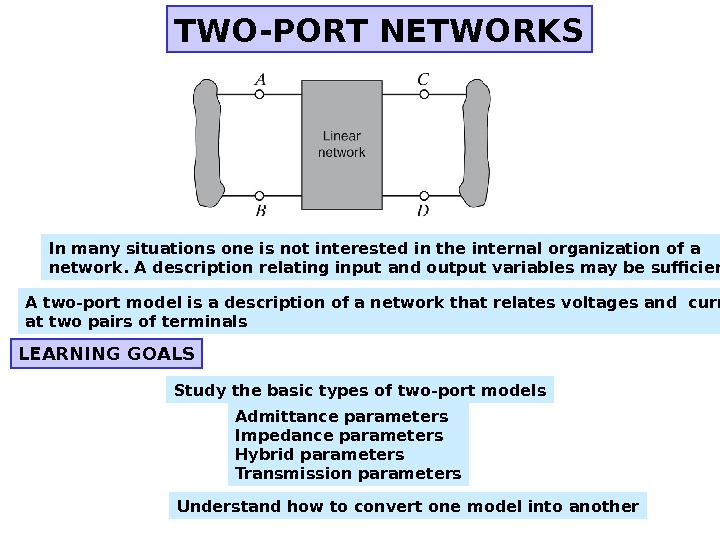 TWO-PORT NETWORKS In many situations one is not interested in the internal organization of a network.