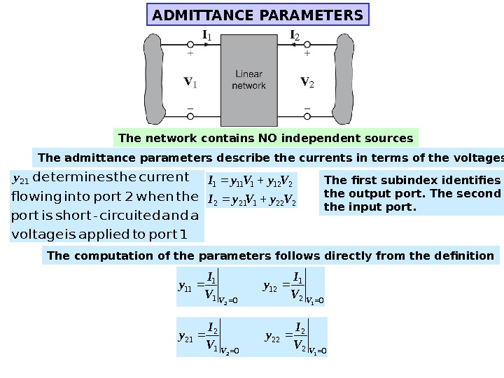 ADMITTANCE PARAMETERS The admittance parameters describe the currents in terms of the voltages 2221212 2121111 Vy.