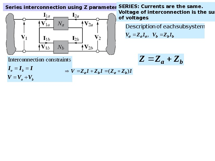 Series interconnection using Z parameters bbbaaa IZVIZV , subsystem each of n. Descriptio Interconnection constraints a