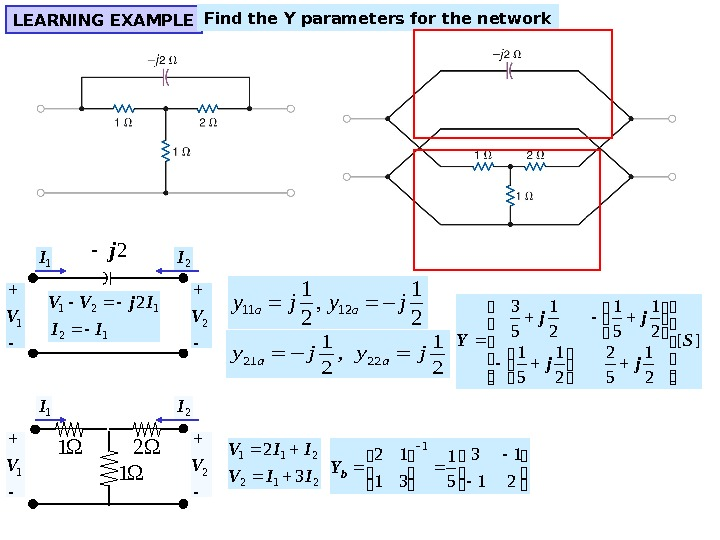 LEARNING EXAMPLE Find the Y parameters for the network 1 1 2 2 j 1 I