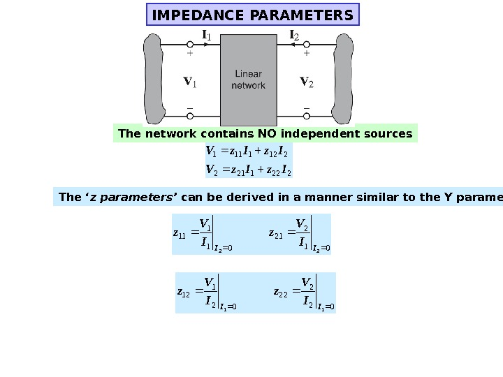 IMPEDANCE PARAMETERS The network contains NO independent sources 2221212 2121111 Iz. Iz. V  The '