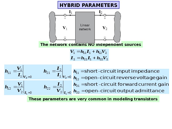 HYBRID PARAMETERS The network contains NO independent sources 2221212 2121111 Vh. Ih. V  admittance output