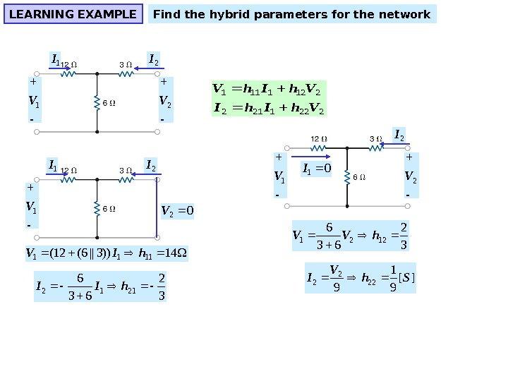 LEARNING EXAMPLE Find the hybrid parameters for the network 1 I  1 V 2 I