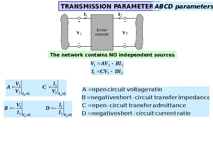TRANSMISSION PARAMETERS The network contains NO independent sources 221 DICVI BIAVV  021 22 II V