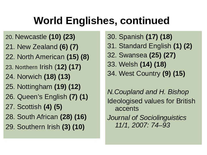 World Englishes, continued  20.  Newcastle (10) (23) 21. New Zealand (6) (7) 22. North
