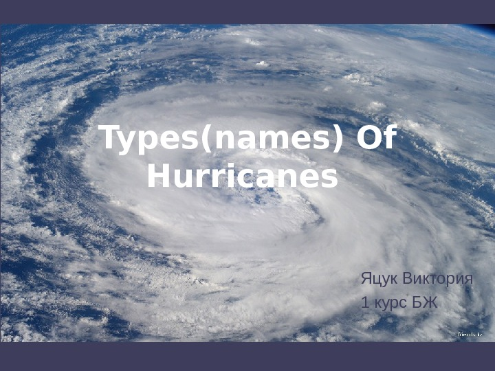Types(names) Of Hurricanes  Яцук Виктория 1 курс БЖ