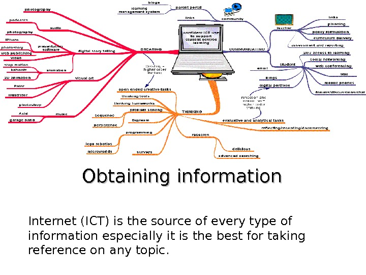 Obtaining information Internet (ICT) is the source of every type of information especially it is the