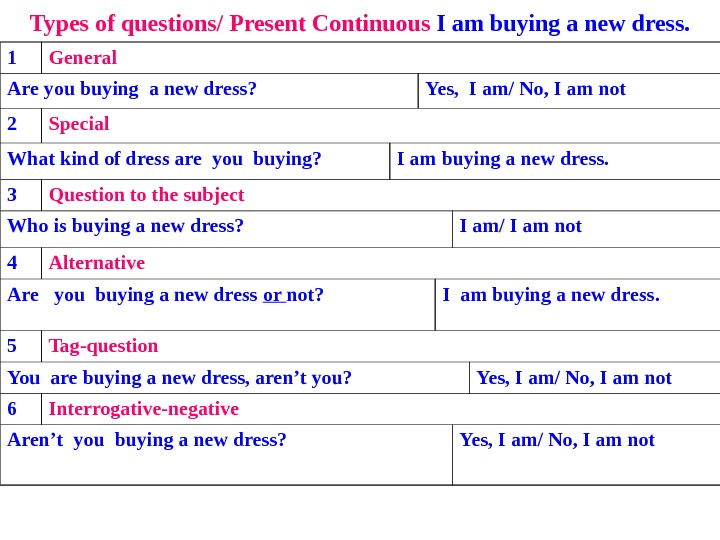 Types of questions/ Present Continuous  I am buying a new dress. 1 General Are you