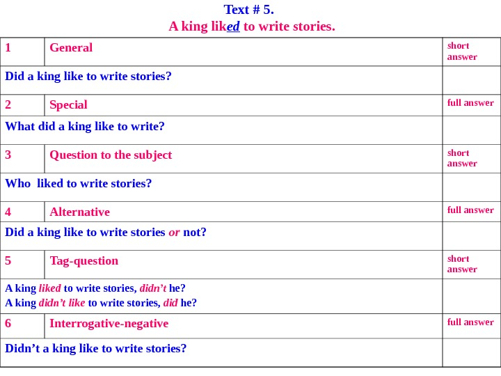 Text # 5. A king lik ed to write stories. 1 General short answer