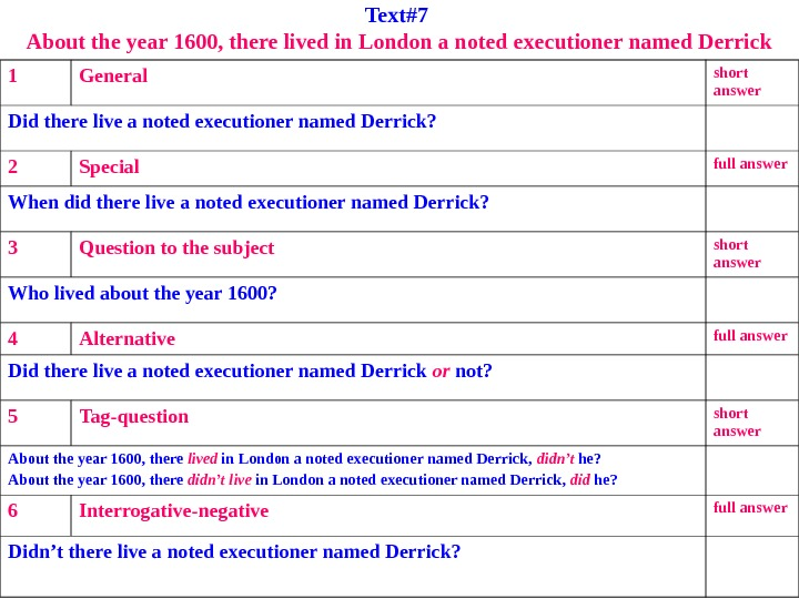 Text#7 About the year 1600,  there lived in London a noted executioner named
