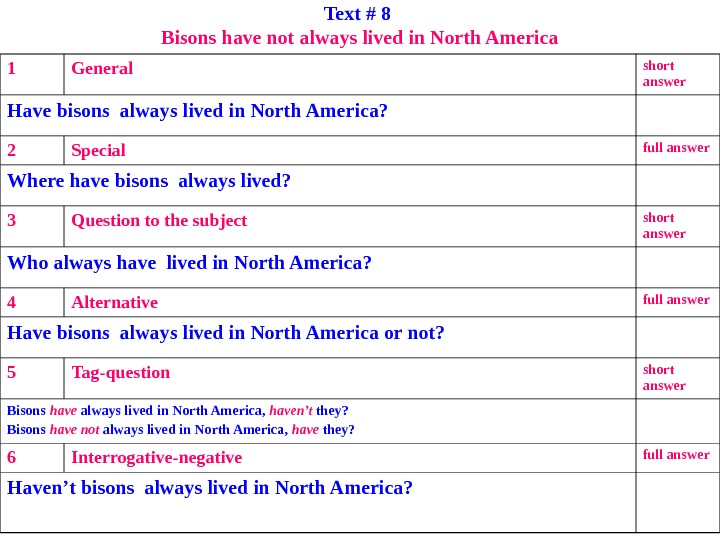 Text # 8 Bisons have not always lived in North America 1 General short