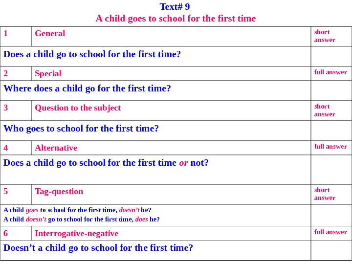 Text# 9 A child goes to school for the first time 1 General short
