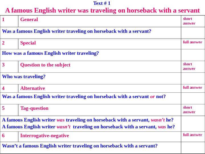 Text # 1 A famous English writer was traveling on horseback with a servant