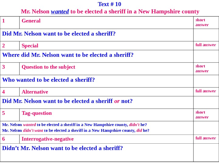 Text # 10  Mr. Nelson wanted to be elected a sheriff in a
