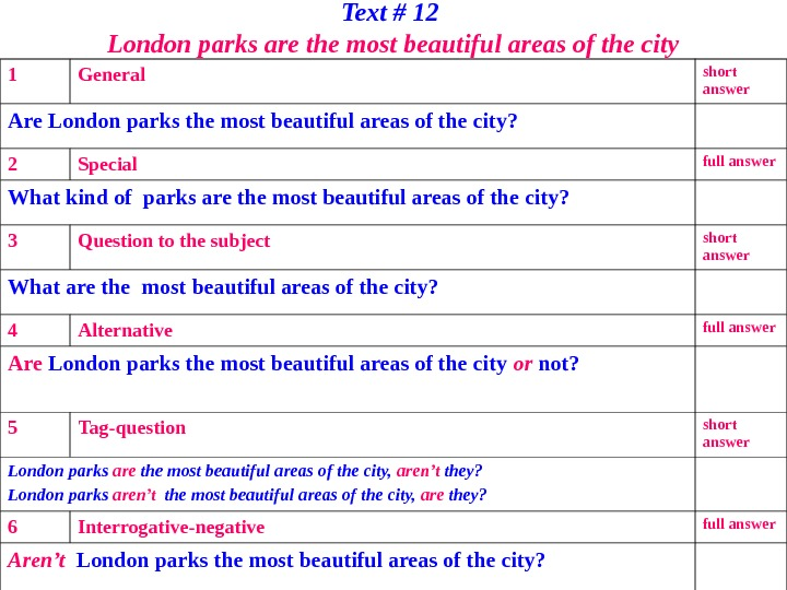Text # 12  London parks are the most beautiful areas of the city