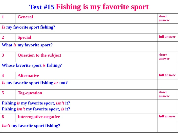 Text #15 Fishing is my favorite sport 1 General short answer Is my favorite