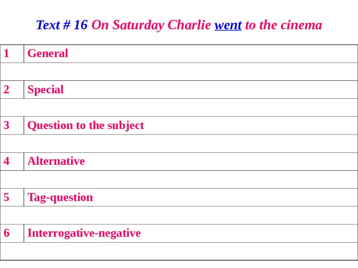 Text # 16 On Saturday Charlie went to the cinema 1 General 2 Special