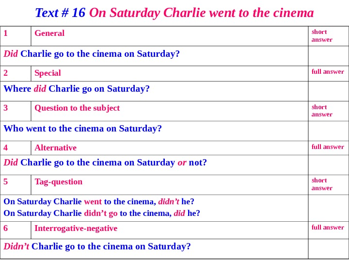 Text # 16 On Saturday Charlie went to the cinema 1 General short answer