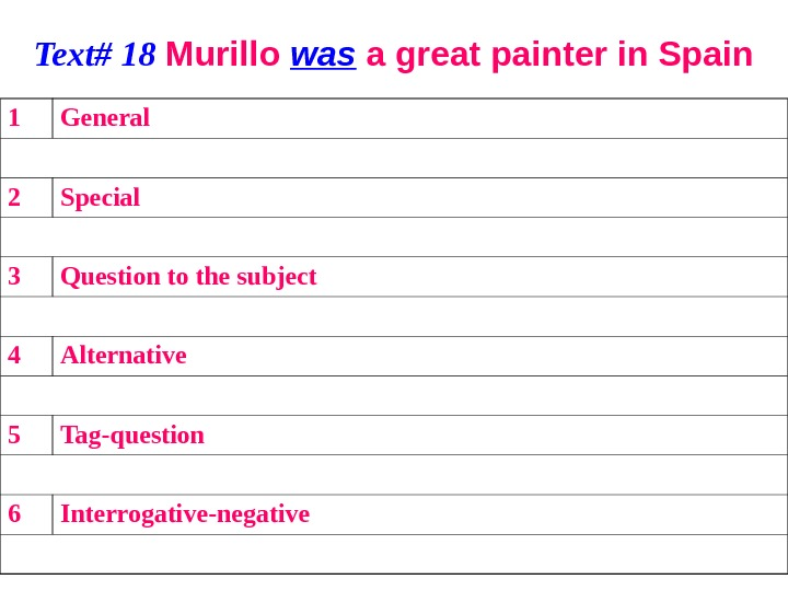 Text# 18 Murillo was a great painter in Spain 1 General 2 Special 3