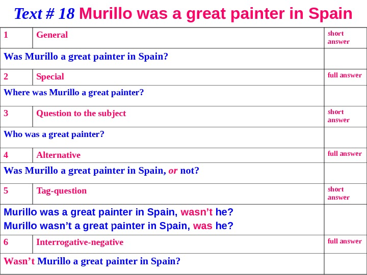 Text # 18 Murillo was a great painter in Spain 1 General short answer