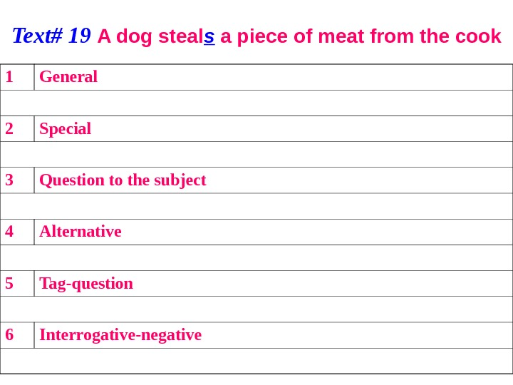 Text# 19 A dog steal s a piece of meat from the cook 1