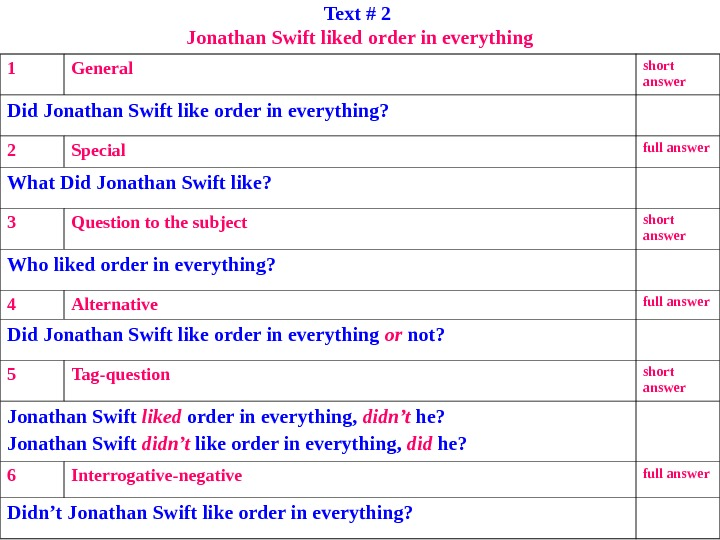 Text # 2 Jonathan Swift liked order in everything 1 General short answer Did