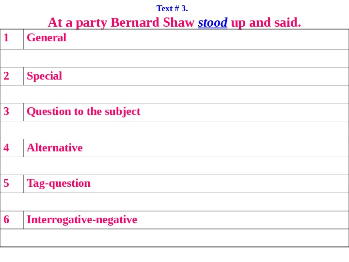 Text # 3. At a party Bernard Shaw stood up and said. 1 General