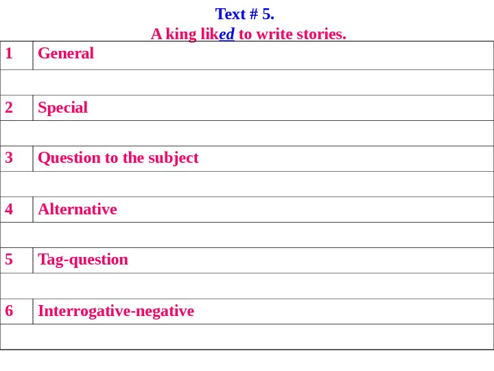 Text # 5. A king lik ed to write stories. 1 General 2 Special