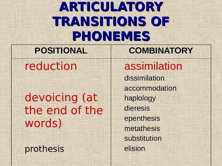 ARTICULATORY TRANSITIONS OF PHONEMES POSITIONAL COMBINATORY reduction devoicing (at the end of the words)