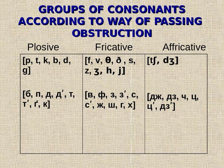 GROUPS OF CONSONANTS ACCORDING TO WAY OF PASSING  OBSTRUCTION  Plosive