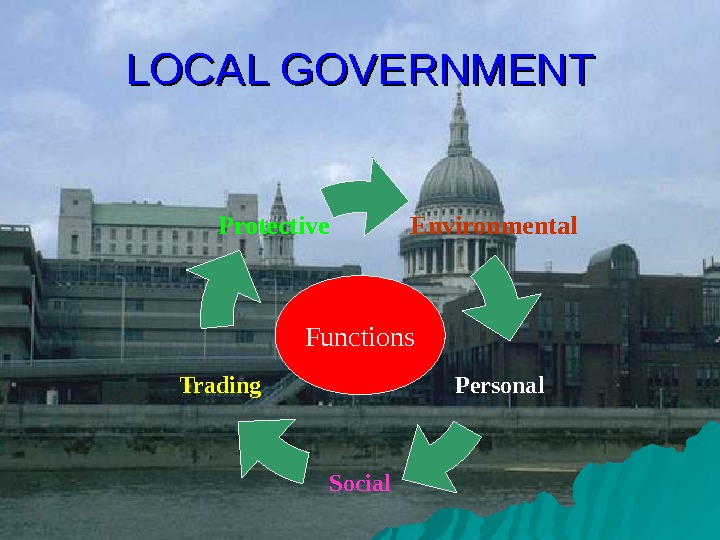 LOCAL GOVERNMENT Environmental Trading Protective Personal Social. Functions