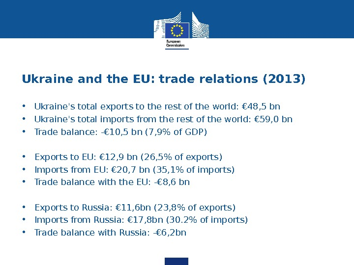 Ukraine and the EU: trade relations (2013) • Ukraine's total exports to the rest of the
