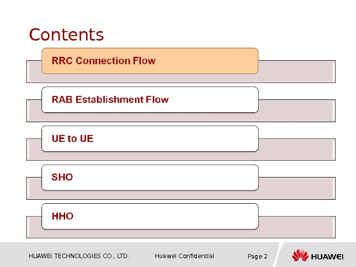 HUAWEI TECHNOLOGIES CO. , LTD. Huawei Confidential Page 2 Contents