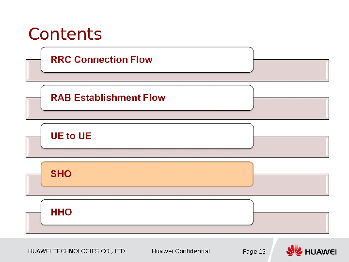 HUAWEI TECHNOLOGIES CO. , LTD. Huawei Confidential Page 15 Contents