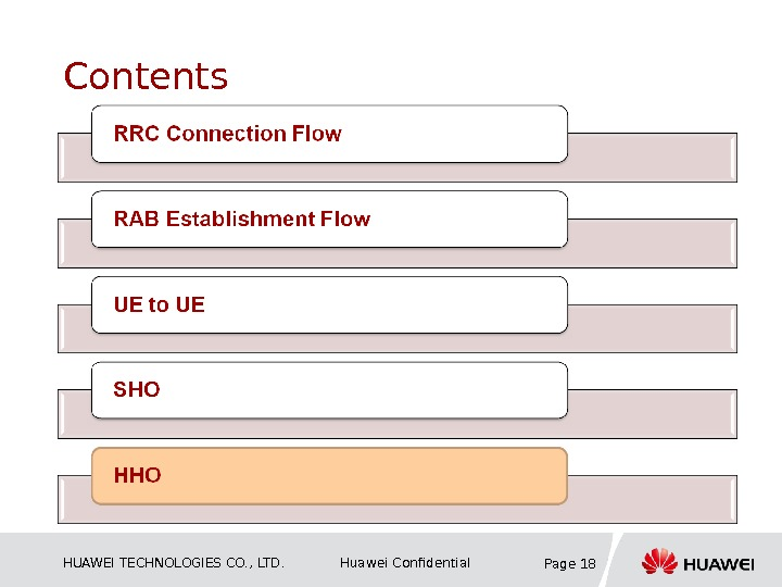 HUAWEI TECHNOLOGIES CO. , LTD. Huawei Confidential Page 18 Contents