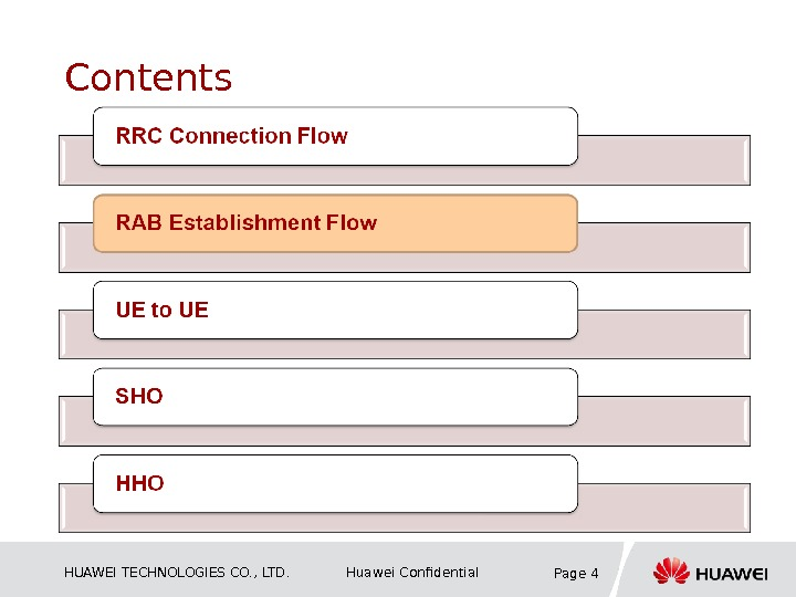 HUAWEI TECHNOLOGIES CO. , LTD. Huawei Confidential Page 4 Contents