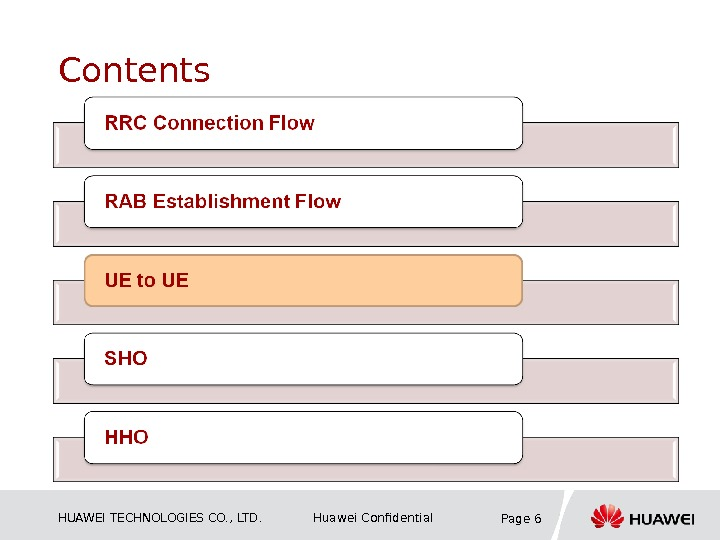 HUAWEI TECHNOLOGIES CO. , LTD. Huawei Confidential Page 6 Contents
