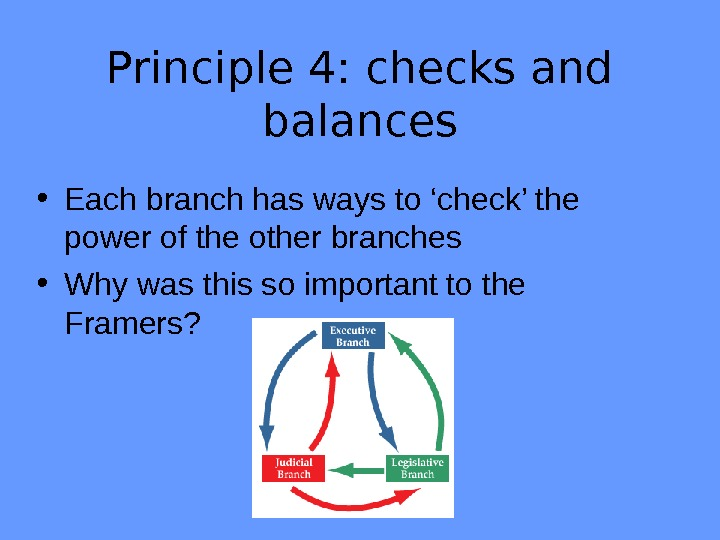 Principle 4: checks and balances • Each branch has ways to 'check' the power of the
