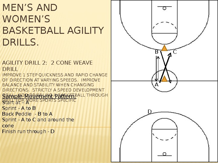 MEN'S AND WOMEN'S BASKETBALL AGILITY DRILLS. AGILITY DRILL 2:  2 CONE WEAVE DRILL IMPROVE 1