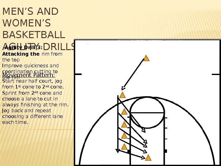 MEN'S AND WOMEN'S BASKETBALL AGILITY DRILLS.  Agility Drill 3:  Attacking the rim from the