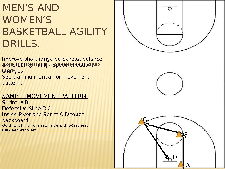 MEN'S AND WOMEN'S BASKETBALL AGILITY DRILLS. AGILITY DRILL 4 : 3 CONE CUT AND DIVEImprove short