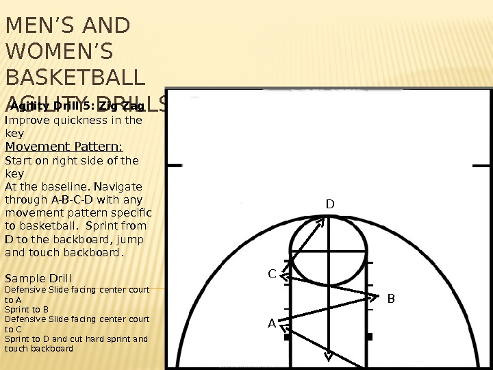 MEN'S AND WOMEN'S BASKETBALL AGILITY DRILLS.  Agility Drill 5: Zig Zag Improve quickness in the