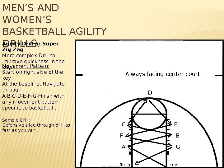 MEN'S AND WOMEN'S BASKETBALL AGILITY DRILLS. Agility Drill 6: Super Zig Zag More complex Drill to