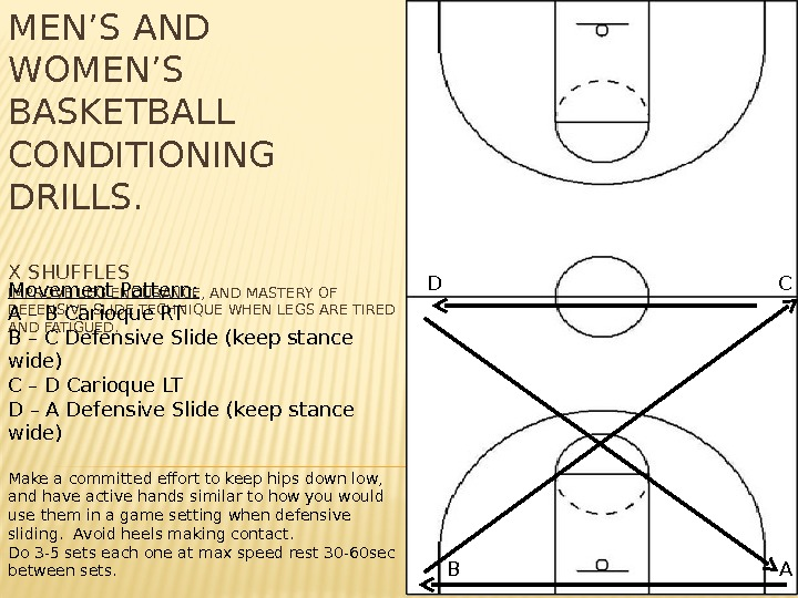 MEN'S AND WOMEN'S BASKETBALL CONDITIONING DRILLS. X SHUFFLES IMPROVE LEG ENDURANCE, AND MASTERY OF DEFENSIVE SLIDE