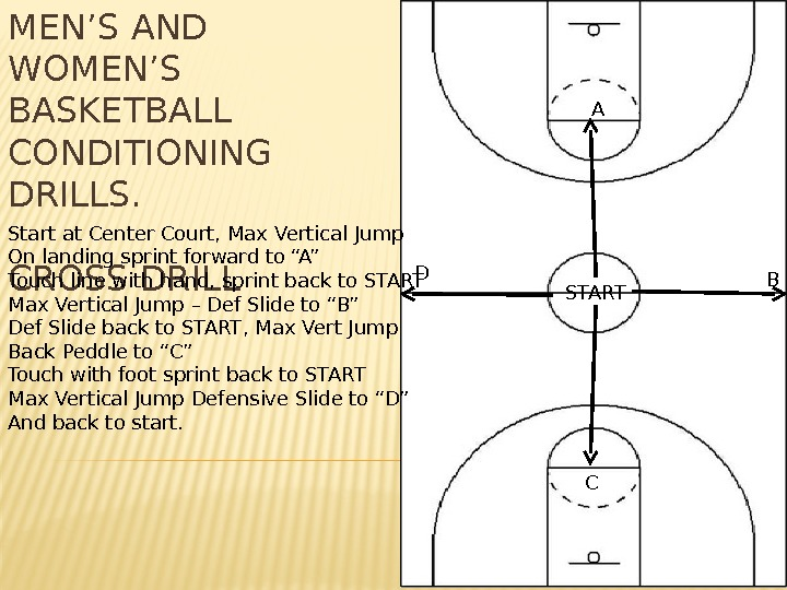 MEN'S AND WOMEN'S BASKETBALL CONDITIONING DRILLS. CROSS DRILLStart at Center Court, Max Vertical Jump On landing