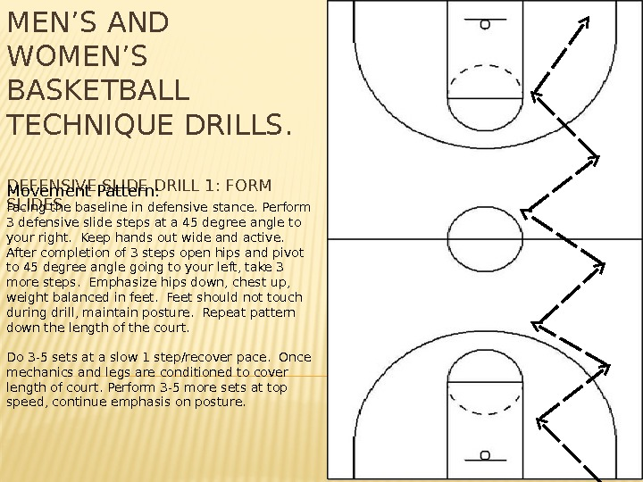 MEN'S AND WOMEN'S BASKETBALL TECHNIQUE DRILLS. DEFENSIVE SLIDE DRILL 1: FORM SLIDESMovement Pattern: Facing the baseline