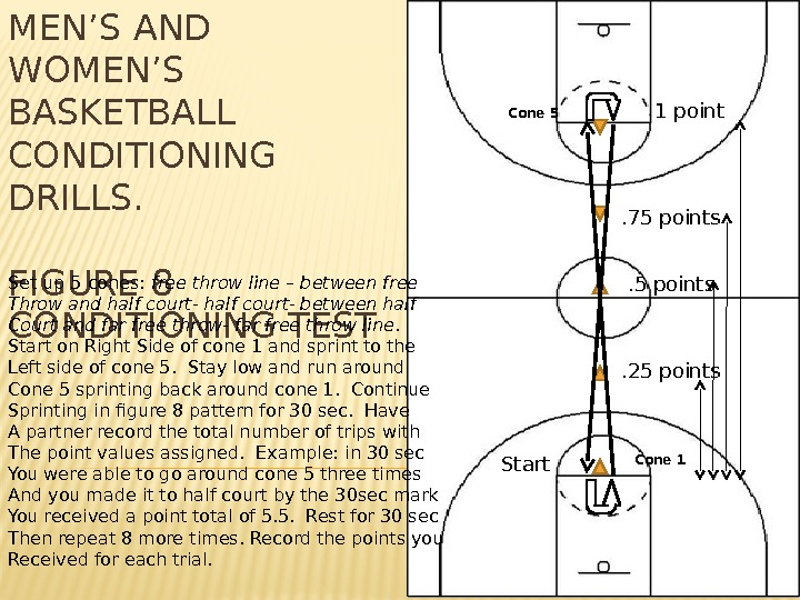 MEN'S AND WOMEN'S BASKETBALL CONDITIONING DRILLS. FIGURE 8 CONDITIONING TESTSet up 5 cones:  free throw